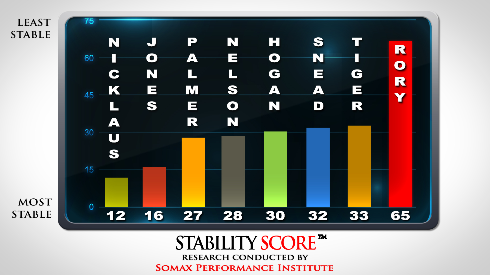 Stability Score™ Infographic